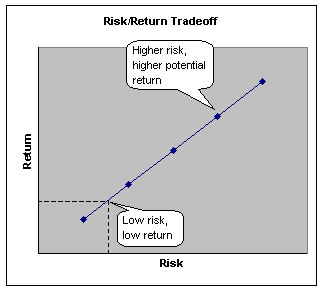 Treasurer-Endowment-tradeoff.jpg