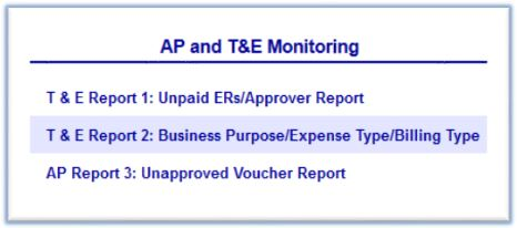 AP and T&E Monitoring