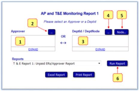 AP and T&E Monitoring Report 1