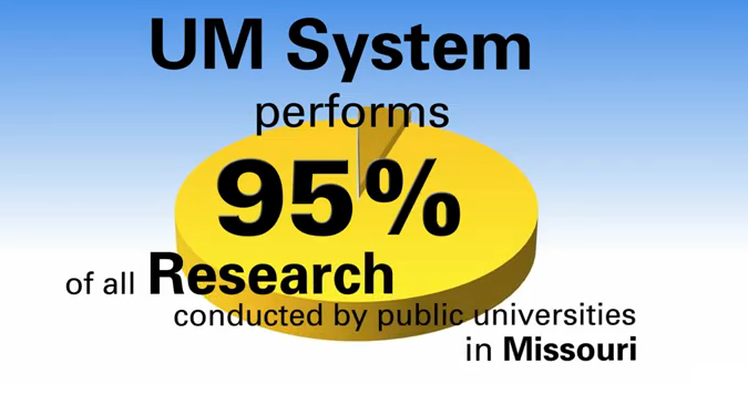 See how the UM System is Advancing Missouri