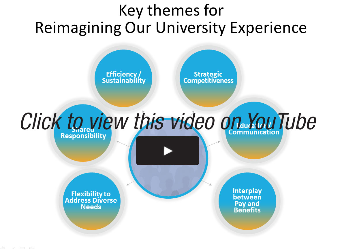 Image of the video describing Total Rewards Task Force's recommendations, presented to the UM Board of Curators in April 2014.