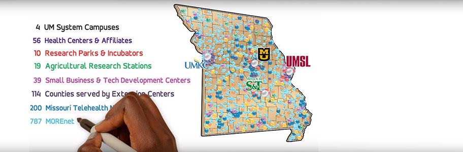 University of Missouri System