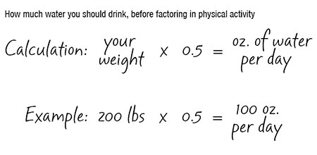 Weight Calculation